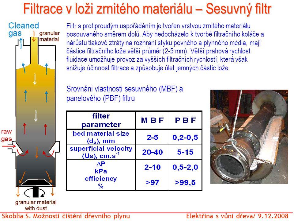 Filtrace v loži zrnitého materiálu – Sesuvný filtr Skoblia S. Možnosti čištění dřevního plynu Elektřina s vůní dřeva/ 9.12.2008 Filtr s protiproudým u