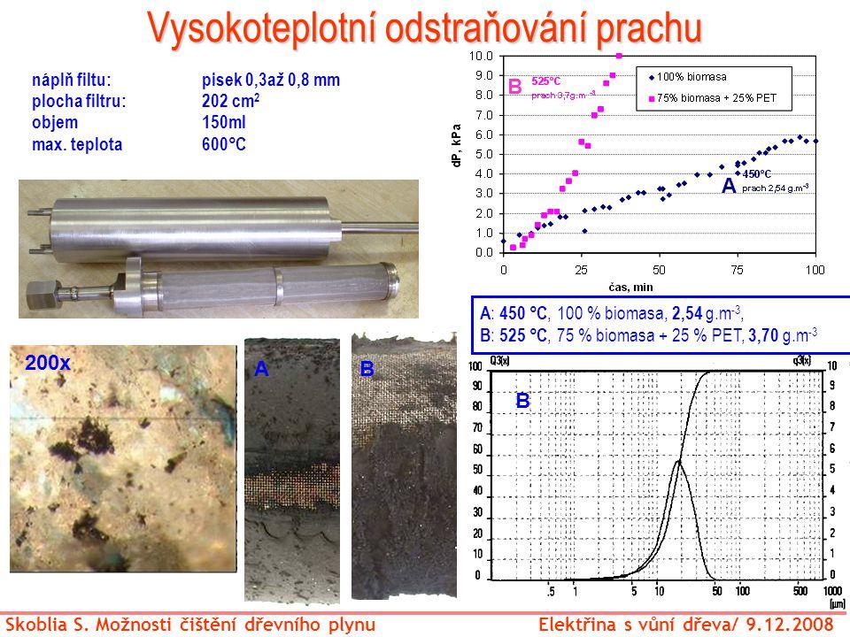 B AB Vysokoteplotní odstraňování prachu 0,5-0,89 mm 200x A : 450 °C, 100 % biomasa, 2,54 g.m -3, B : 525 °C, 75 % biomasa + 25 % PET, 3,70 g.m -3 B A