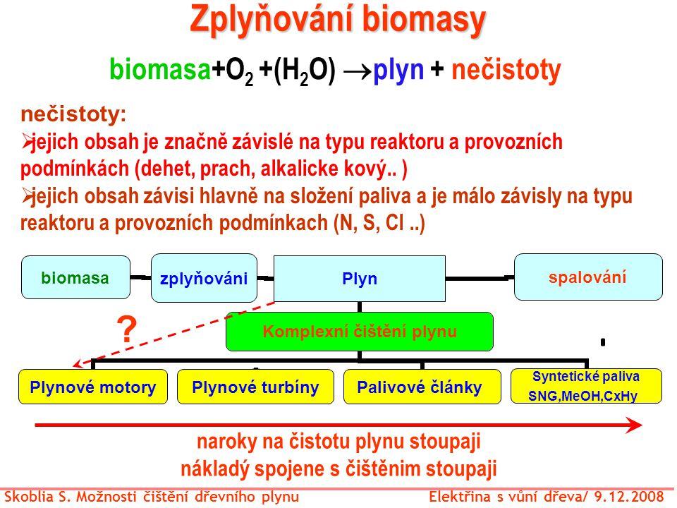Zplyňování biomasy biomasa Plyn Plynové motoryPalivové článkyPlynové turbíny Komplexní čištění plynu Syntetické paliva SNG,MeOH,CxHy spalování zplyňov