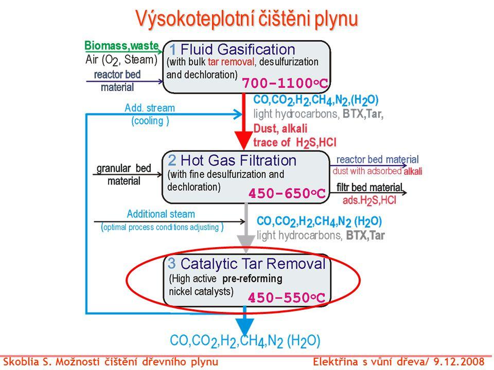 Výsokoteplotní čištěni plynu Skoblia S. Možnosti čištění dřevního plynu Elektřina s vůní dřeva/ 9.12.2008