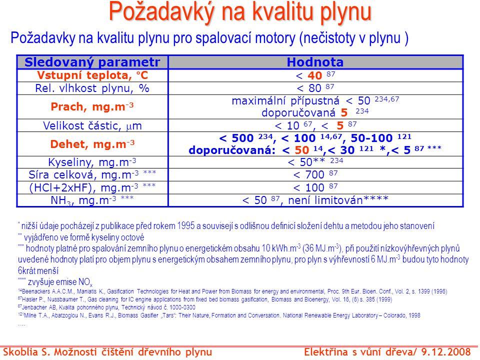 Požadavký na kvalitu plynu Skoblia S. Možnosti čištění dřevního plynu Elektřina s vůní dřeva/ 9.12.2008 Sledovaný parametrHodnota Vstupní teplota, °C<