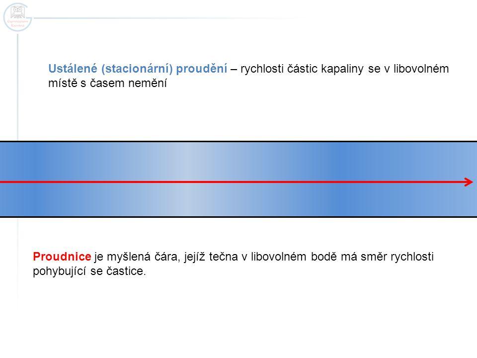Proudnice je myšlená čára, jejíž tečna v libovolném bodě má směr rychlosti pohybující se častice.
