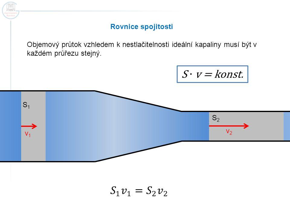 Rovnice spojitosti Objemový průtok vzhledem k nestlačitelnosti ideální kapaliny musí být v každém průřezu stejný. S1S1 S2S2 v1v1 v2v2
