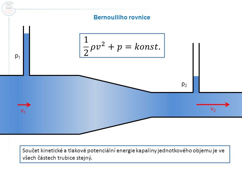 v1v1 v2v2 Bernoulliho rovnice p1p1 p2p2 Součet kinetické a tlakové potenciální energie kapaliny jednotkového objemu je ve všech částech trubice stejný