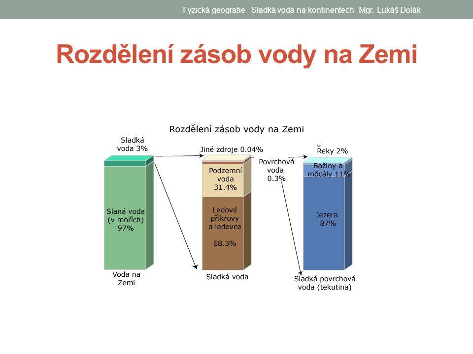 Rozdělení zásob vody na Zemi Fyzická geografie - Sladká voda na kontinentech - Mgr. Lukáš Dolák