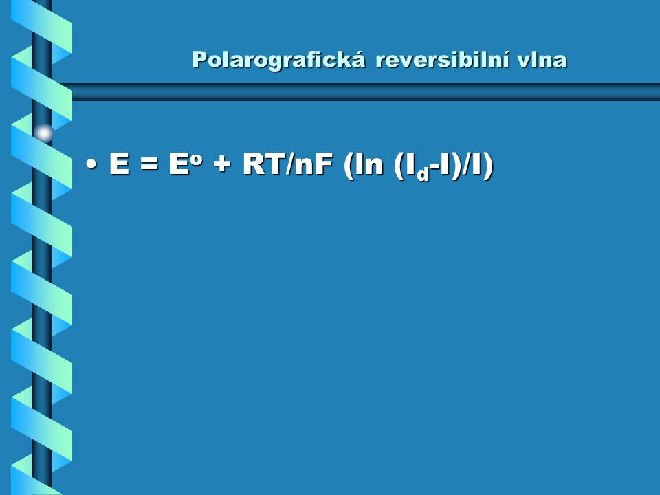 Polarografická reversibilní vlna E = E o + RT/nF (ln (I d -I)/I)E = E o + RT/nF (ln (I d -I)/I)
