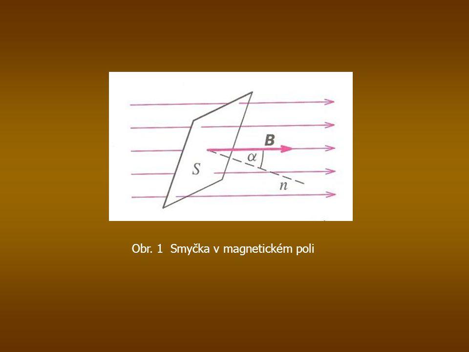 Obr. 1 Smyčka v magnetickém poli
