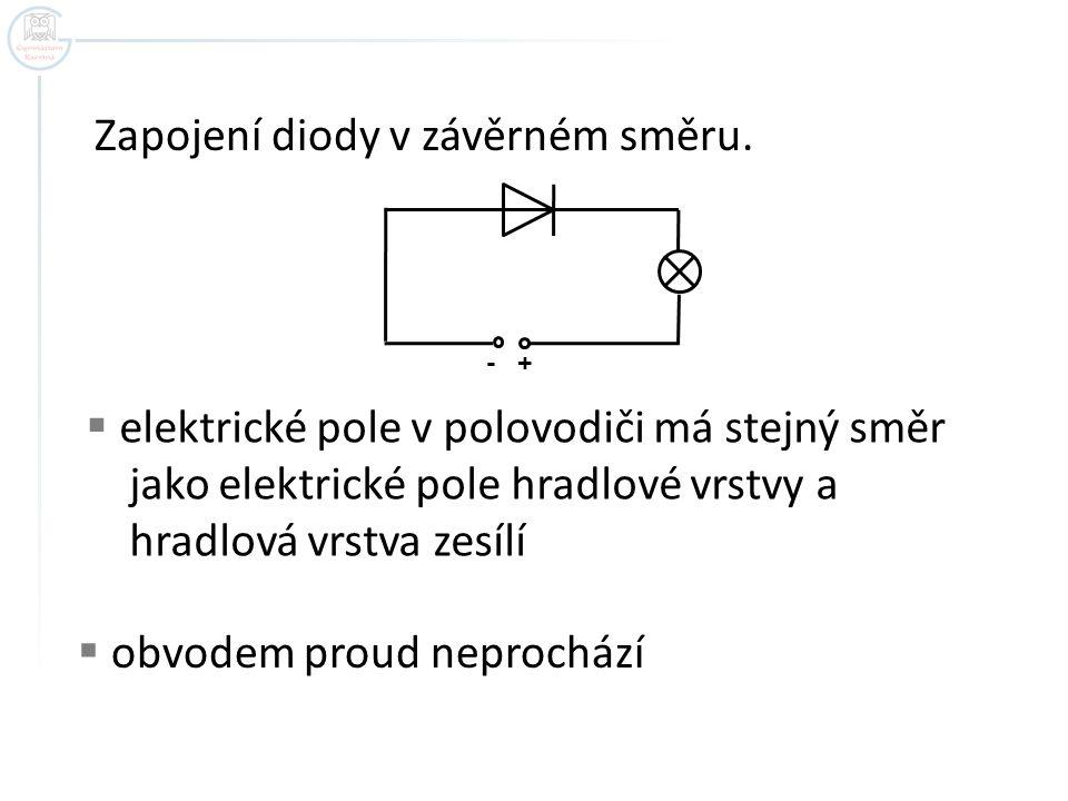 Zapojení diody v závěrném směru. - +  elektrické pole v polovodiči má stejný směr jako elektrické pole hradlové vrstvy a hradlová vrstva zesílí  obv