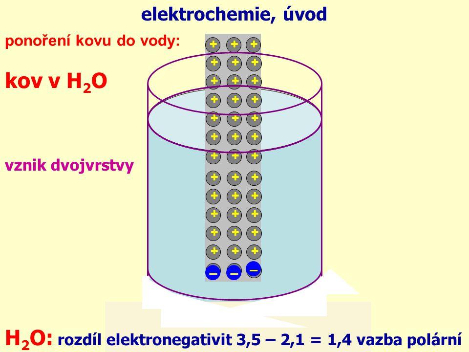 elektrochemie, úvod +++ +++ +++ +++ +++ +++ +++ +++ +++ +++ +++ +++ ++ ponoření kovu do vody: H 2 O: rozdíl elektronegativit 3,5 – 2,1 = 1,4 vazba polární + _ __ vznik dvojvrstvy kov v H 2 O