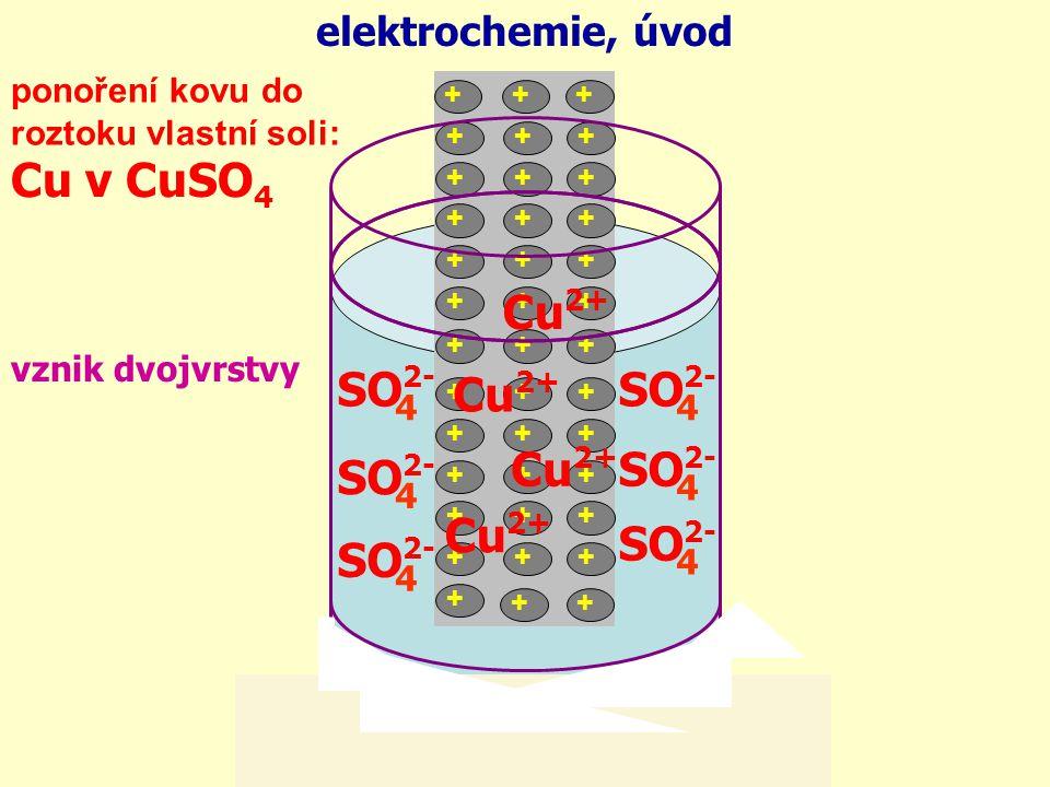 elektrochemie, úvod +++ +++ +++ +++ +++ +++ +++ +++ +++ +++ +++ +++ + + ponoření kovu do roztoku vlastní soli: + vznik dvojvrstvy Cu v CuSO 4 Cu 2+ SO