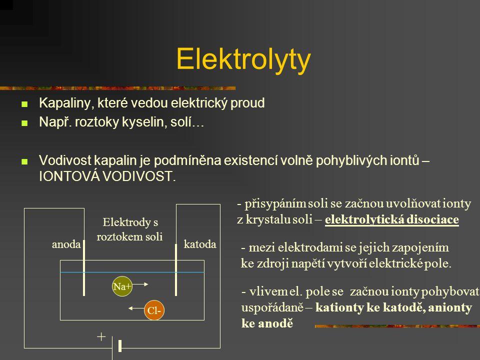 Elektrolyty Kapaliny, které vedou elektrický proud Např. roztoky kyselin, solí… Vodivost kapalin je podmíněna existencí volně pohyblivých iontů – IONT