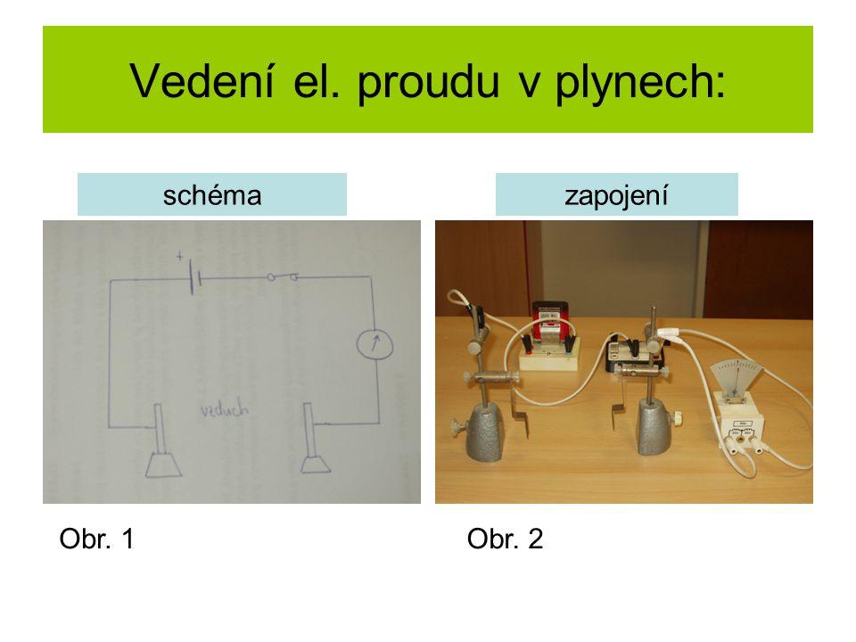 Zdroje: Text: KOLÁŘOVÁ, Růžena a Jiří BOHUNĚK.Fyzika pro 9.ročník základní školy.