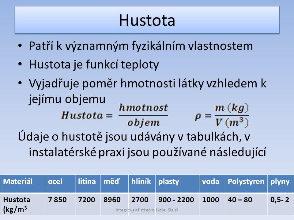Hustota Patří k významným fyzikálním vlastnostem Hustota je funkcí teploty Vyjadřuje poměr hmotnosti látky vzhledem k jejímu objemu Údaje o hustotě jsou udávány v tabulkách, v instalatérské praxi jsou používané následující MateriálocellitinaměďhliníkplastyvodaPolystyrenplyny Hustota (kg/m 3 7 850720089602700900 - 2200100040 – 800,5- 2 Integrovaná střední škola, Slaný
