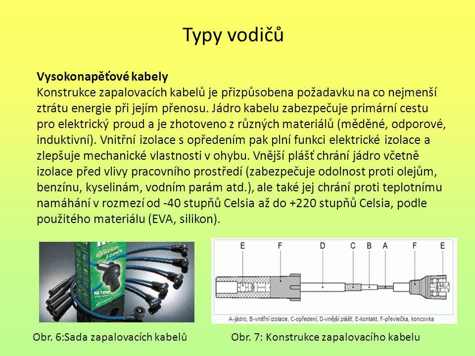 Typy vodičů Vysokonapěťové kabely Konstrukce zapalovacích kabelů je přizpůsobena požadavku na co nejmenší ztrátu energie při jejím přenosu. Jádro kabe