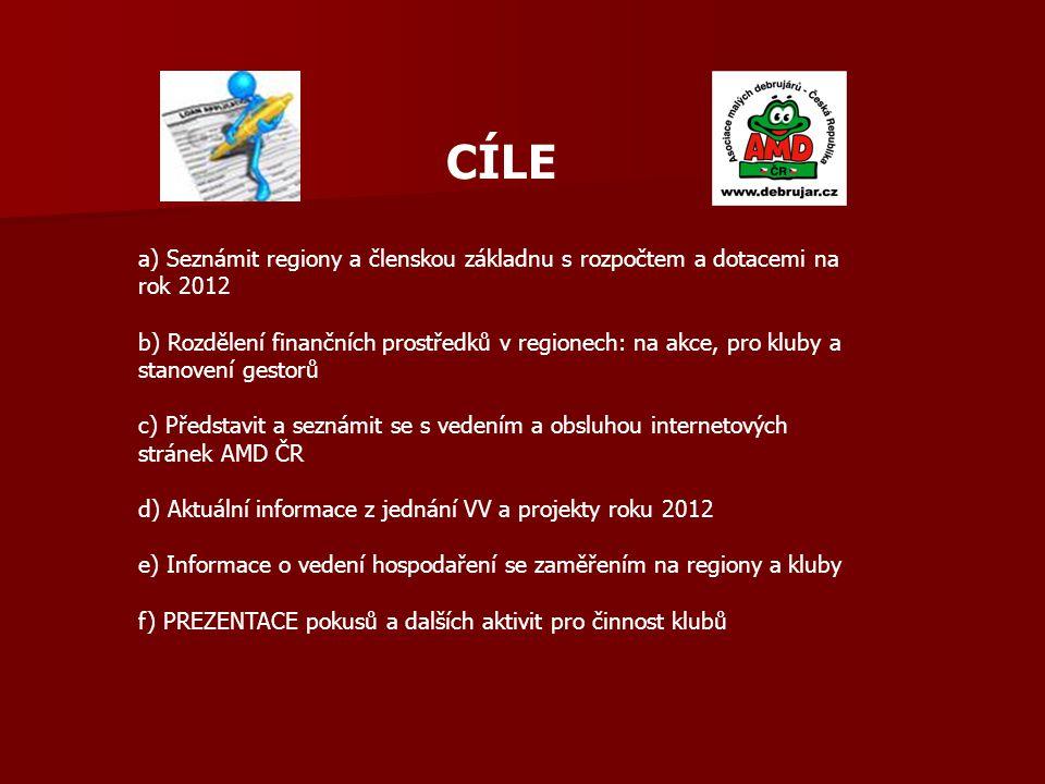 CÍLE a) Seznámit regiony a členskou základnu s rozpočtem a dotacemi na rok 2012 b) Rozdělení finančních prostředků v regionech: na akce, pro kluby a s