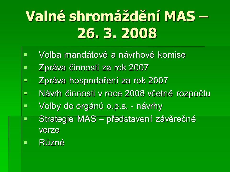 Valné shromáždění MAS – 26. 3. 2008  Volba mandátové a návrhové komise  Zpráva činnosti za rok 2007  Zpráva hospodaření za rok 2007  Návrh činnost