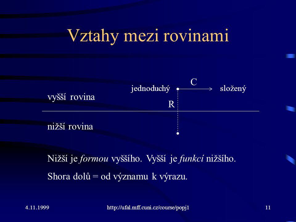 4.11.1999http://ufal.mff.cuni.cz/course/popj111 Vztahy mezi rovinami vyšší rovina nižší rovina R C jednoduchýsložený Nižší je formou vyššího. Vyšší je