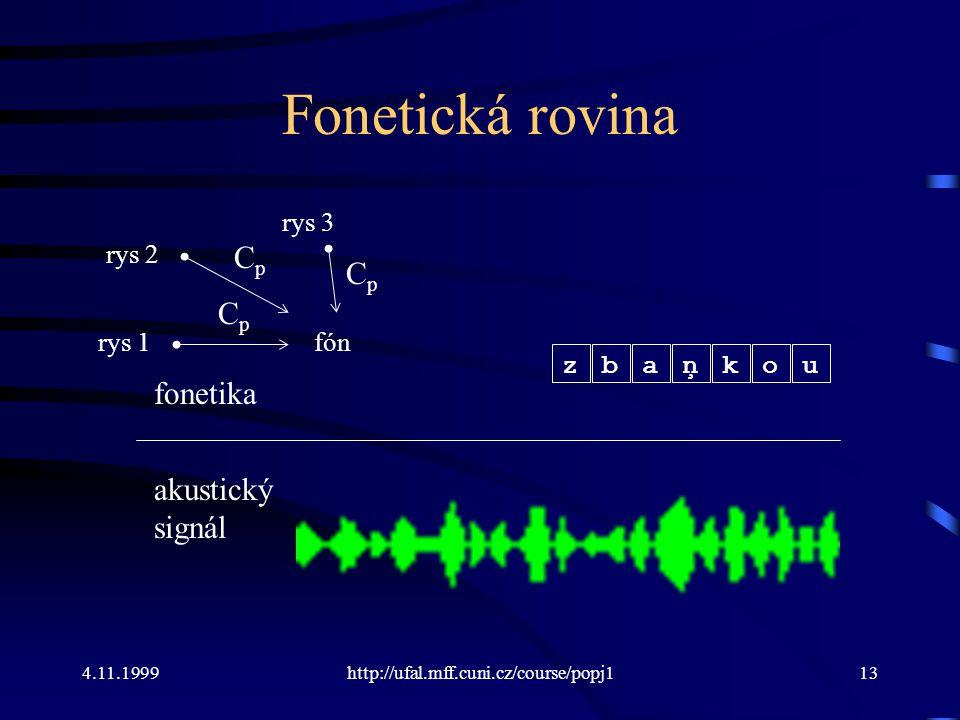 4.11.1999http://ufal.mff.cuni.cz/course/popj113 Fonetická rovina fonetika akustický signál CpCp rys 1fón CpCp rys 2 CpCp rys 3 zbaņkou