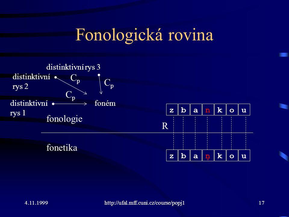 4.11.1999http://ufal.mff.cuni.cz/course/popj117 Fonologická rovina fonologie fonetika CpCp distinktivní rys 1 foném CpCp distinktivní rys 2 CpCp disti