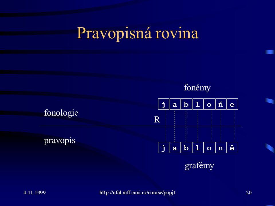 4.11.1999http://ufal.mff.cuni.cz/course/popj120 Pravopisná rovina fonologie pravopis jabloňe jabloně R grafémy fonémy