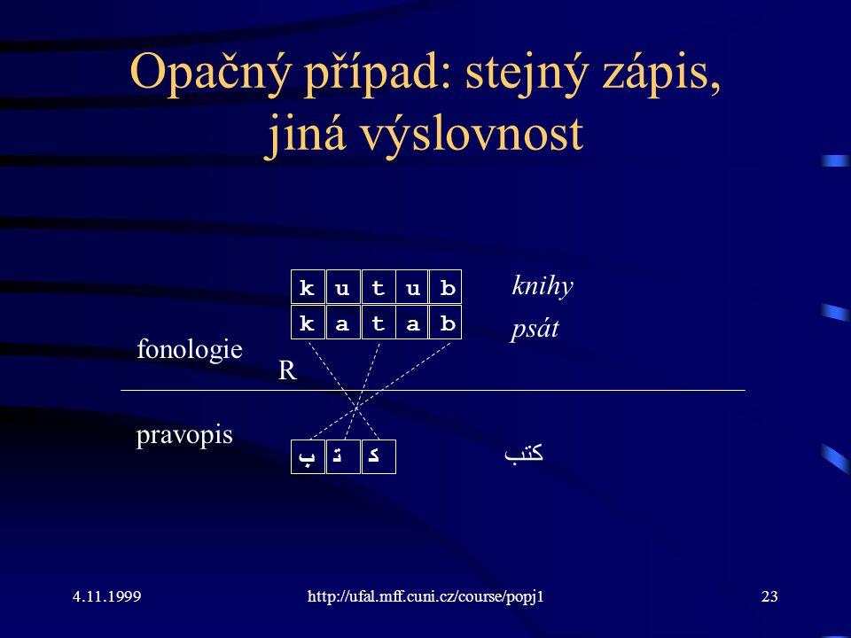 4.11.1999http://ufal.mff.cuni.cz/course/popj123 Opačný případ: stejný zápis, jiná výslovnost fonologie pravopis kat ﺐﺘﻛ R kut ab ub psát knihy كتب