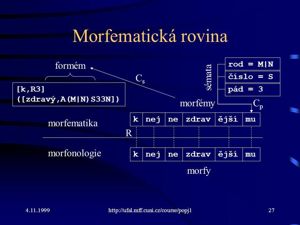 4.11.1999http://ufal.mff.cuni.cz/course/popj127 Morfematická rovina morfematika morfonologie R k formém CpCp nejnezdravějšímu morfy knejnezdravějšímu