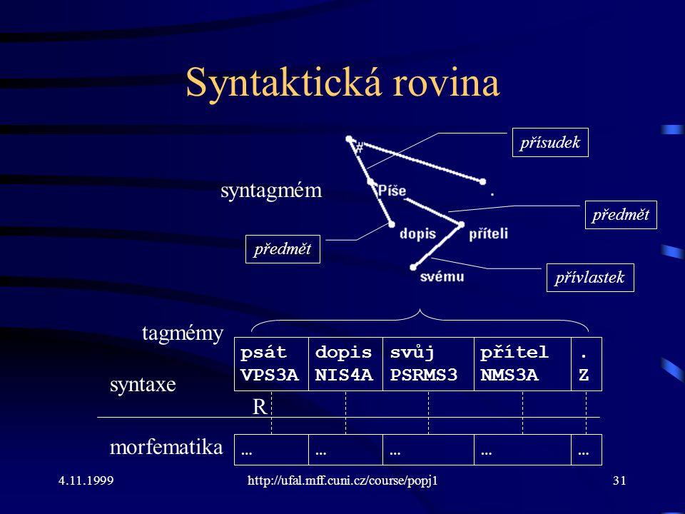 4.11.1999http://ufal.mff.cuni.cz/course/popj131 Syntaktická rovina syntaxe morfematika R …………… psát VPS3A dopis NIS4A svůj PSRMS3 přítel NMS3A.Z.Z tag
