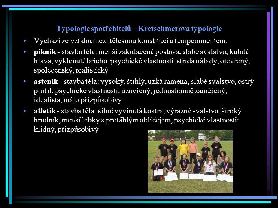 Typologie spotřebitelů – Kretschmerova typologie Vychází ze vztahu mezi tělesnou konstitucí a temperamentem.