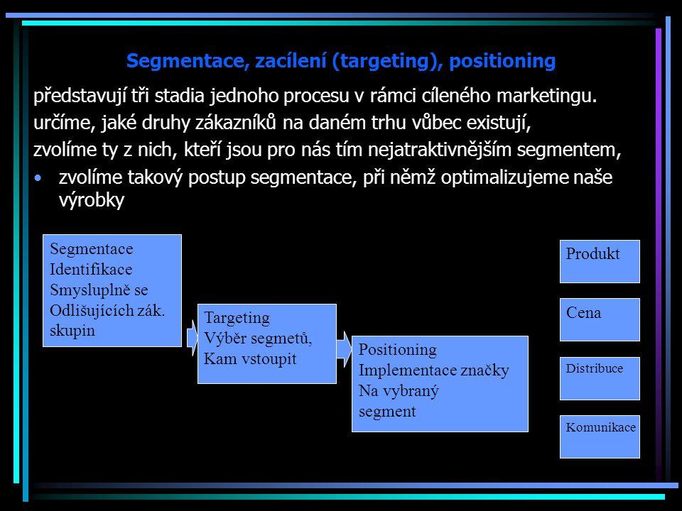 Segmentace, zacílení (targeting), positioning představují tři stadia jednoho procesu v rámci cíleného marketingu.