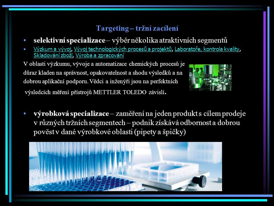 Targeting – tržní zacílení selektivní specializace – výběr několika atraktivních segmentů Výzkum a vývoj, Vývoj technologických procesů a projektů, Laboratoře, kontrola kvality, Skladování zboží, Výroba a zpracováníVýzkum a vývojVývoj technologických procesů a projektůLaboratoře, kontrola kvality Skladování zbožíVýroba a zpracování V oblasti výzkumu, vývoje a automatizace chemických procesů je důraz kladen na správnost, opakovatelnost a shodu výsledků a na dobrou aplikační podporu.