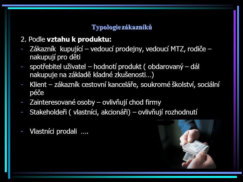 Typologie zákazníků 2.