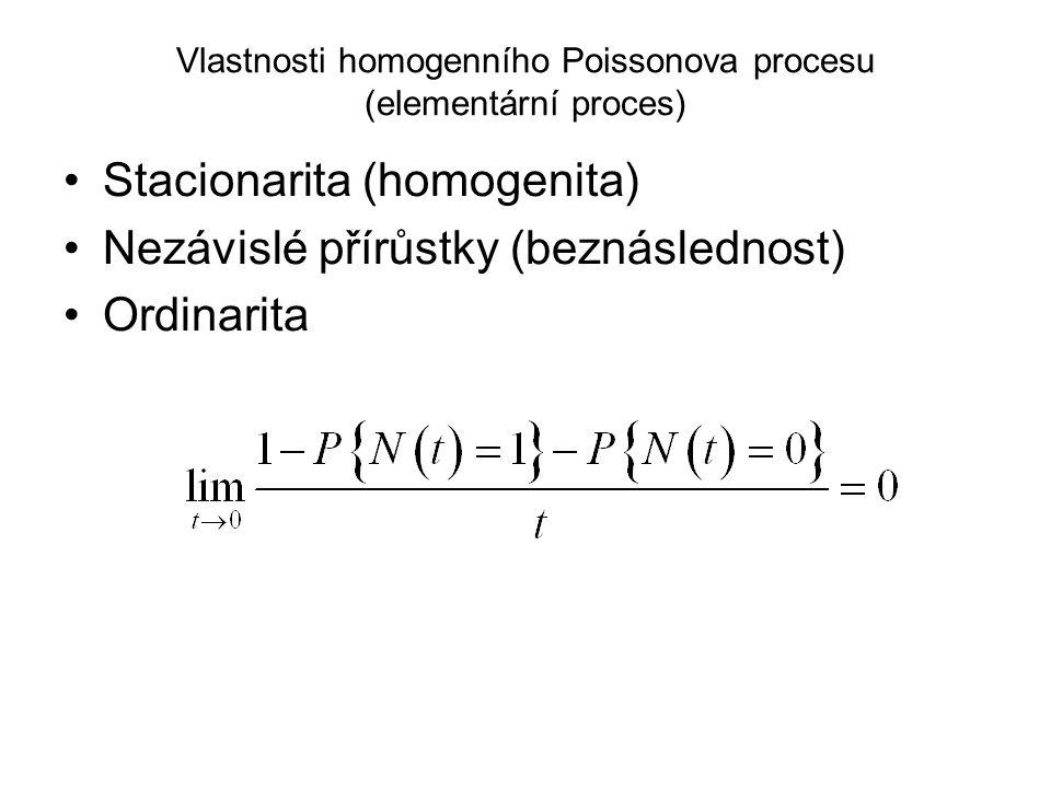 Vlastnosti homogenního Poissonova procesu (elementární proces) Stacionarita (homogenita) Nezávislé přírůstky (beznáslednost) Ordinarita