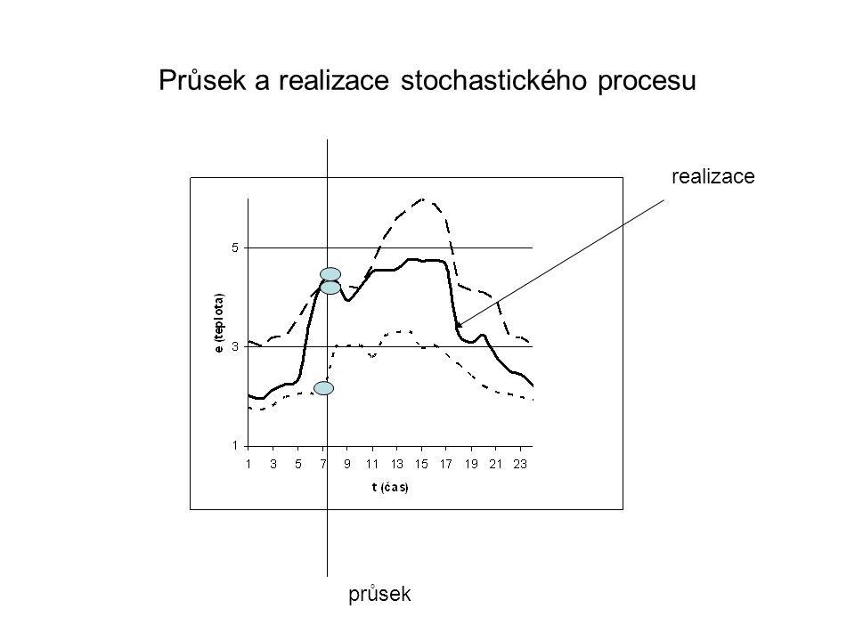 Průsek a realizace stochastického procesu realizace průsek