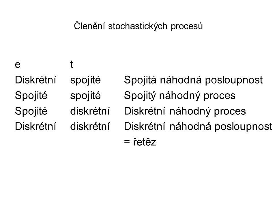 Členění stochastických procesů et Diskrétníspojité Spojité spojité Spojité diskrétní Diskrétnídiskrétní Spojitá náhodná posloupnost Spojitý náhodný pr