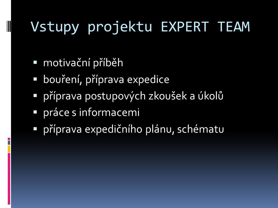 Vstupy projektu EXPERT TEAM  motivační příběh  bouření, příprava expedice  příprava postupových zkoušek a úkolů  práce s informacemi  příprava expedičního plánu, schématu