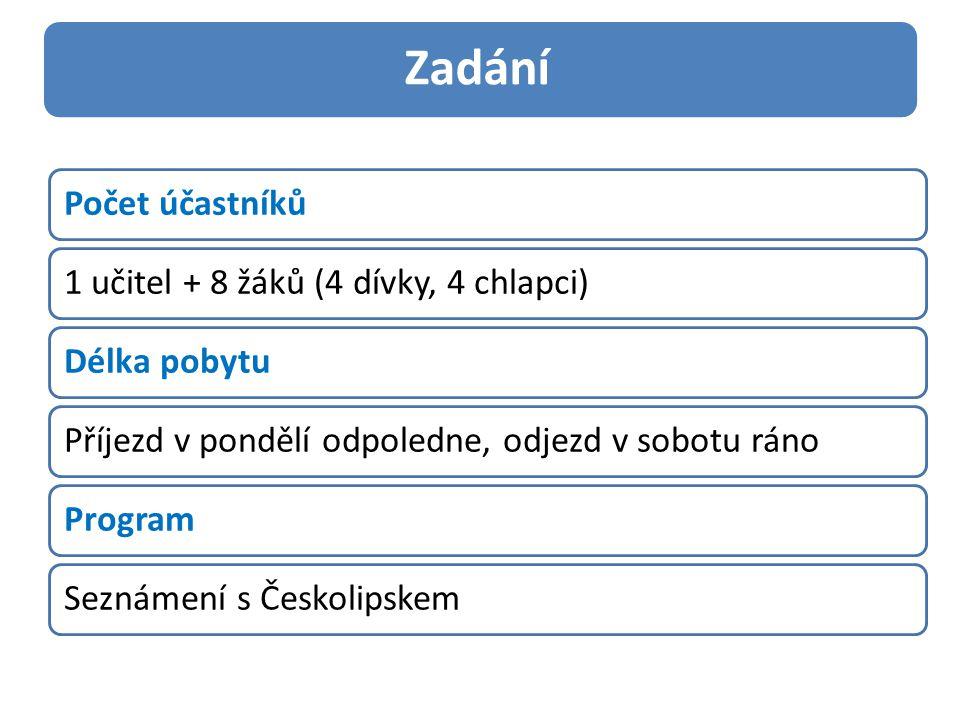 Počet účastníků1 učitel + 8 žáků (4 dívky, 4 chlapci)Délka pobytuPříjezd v pondělí odpoledne, odjezd v sobotu ránoProgramSeznámení s Českolipskem Zadá
