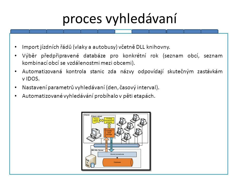 proces vyhledávaní Import jízdních řádů (vlaky a autobusy) včetně DLL knihovny. Výběr předpřipravené databáze pro konkrétní rok (seznam obcí, seznam k