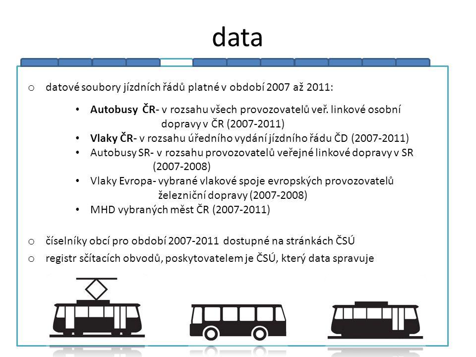 data o datové soubory jízdních řádů platné v období 2007 až 2011: Autobusy ČR- v rozsahu všech provozovatelů veř. linkové osobní dopravy v ČR (2007-20