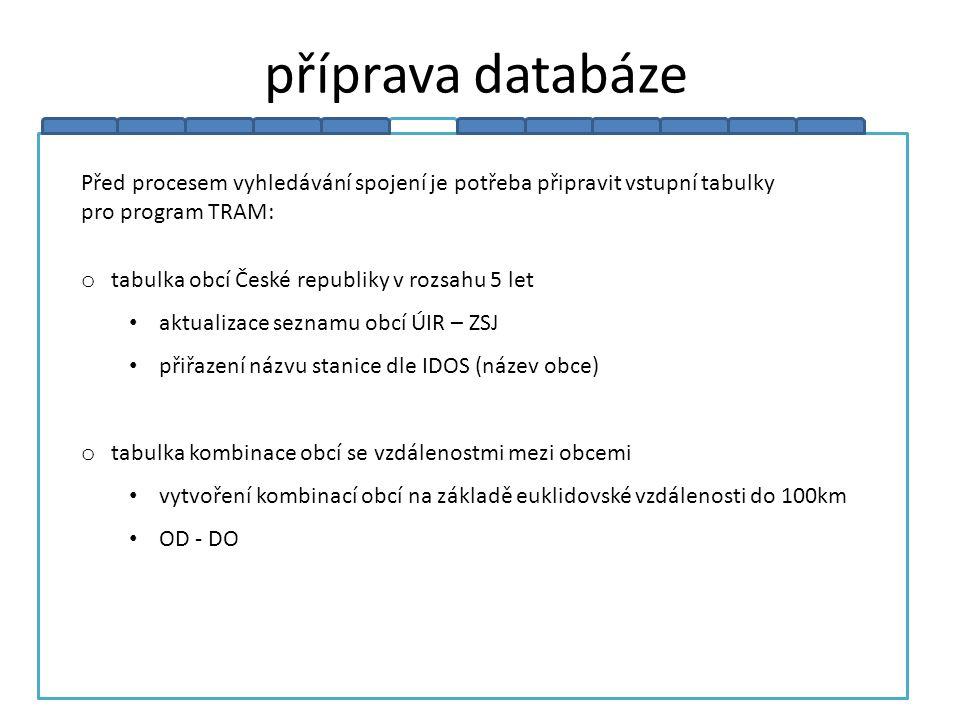 příprava databáze úterýjízdní řádrozsah jízdní řád odpovídající aktualizaceaktualizace obsahuje 9.10.20072006-2007komplet23.9.2007všechny datové soubo