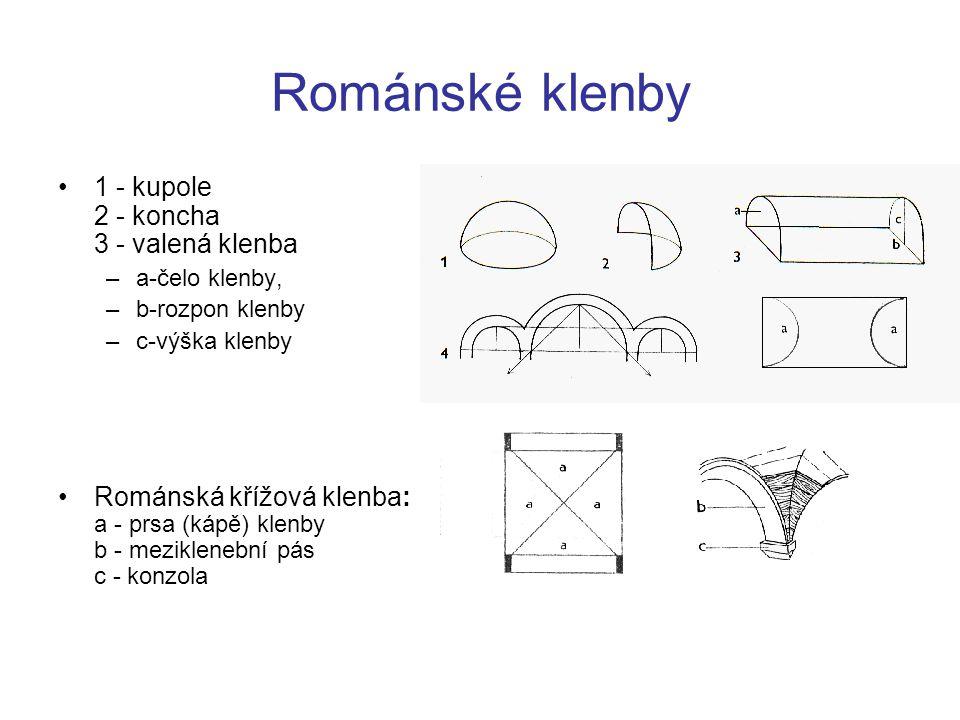 Románské klenby 1 - kupole 2 - koncha 3 - valená klenba –a-čelo klenby, –b-rozpon klenby –c-výška klenby Románská křížová klenba: a - prsa (kápě) klen