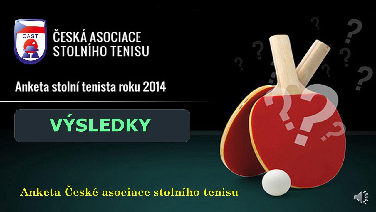 Anketa České asociace stolního tenisu VÝSLEDKY