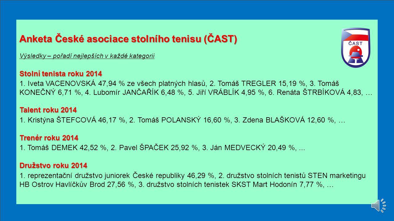 Anketa České asociace stolního tenisu (ČAST) Výsledky – pořadí nejlepších v každé kategorii Stolní tenista roku 2014 1.