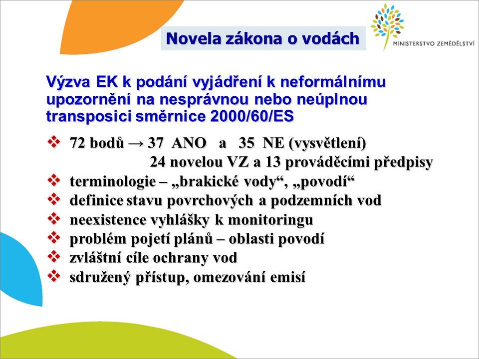 Výzva EK k podání vyjádření k neformálnímu upozornění na nesprávnou nebo neúplnou transposici směrnice 2000/60/ES  72 bodů → 37 ANO a 35 NE (vysvětle