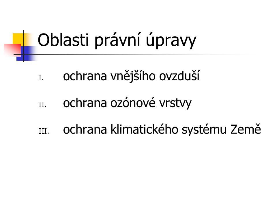 Oblasti právní úpravy I.ochrana vnějšího ovzduší II.