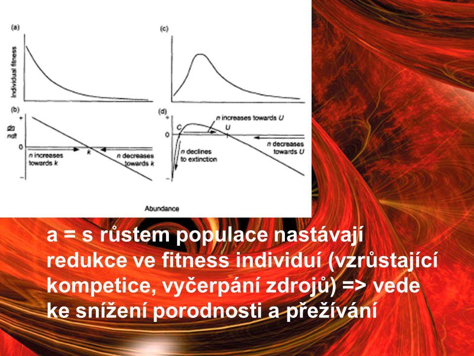 a = s růstem populace nastávají redukce ve fitness individuí (vzrůstající kompetice, vyčerpání zdrojů) => vede ke snížení porodnosti a přežívání