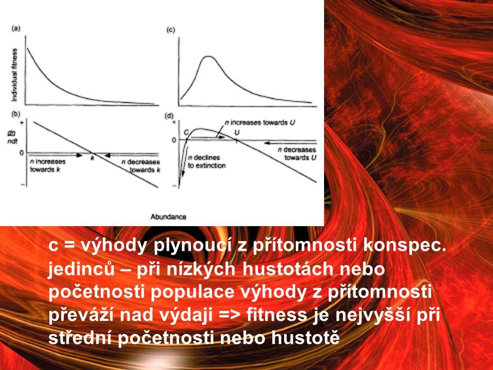 Mezidruhové vztahy Allee efekt vnitrodruhový fenomén může ovlivňovat i některé mezidruhové vztahy –menší skupiny kořisti jsou více vystaveny predaci než větší skupiny –parazitoidní organimy mají potíže s nalezením hostitele, když je jeho hustota populace malá –patogeny nemůžou přetrvat, když je populace hostitele pod určitou kritickou hodnotou (nestihnou infikovat dalšího hostitele dřív, než chcípnou)…