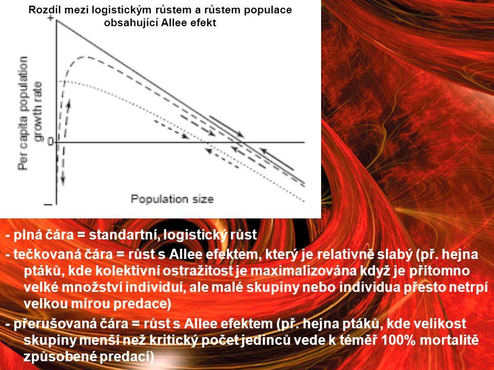 - plná čára = standartní, logistický růst - tečkovaná čára = růst s Allee efektem, který je relativně slabý (př.