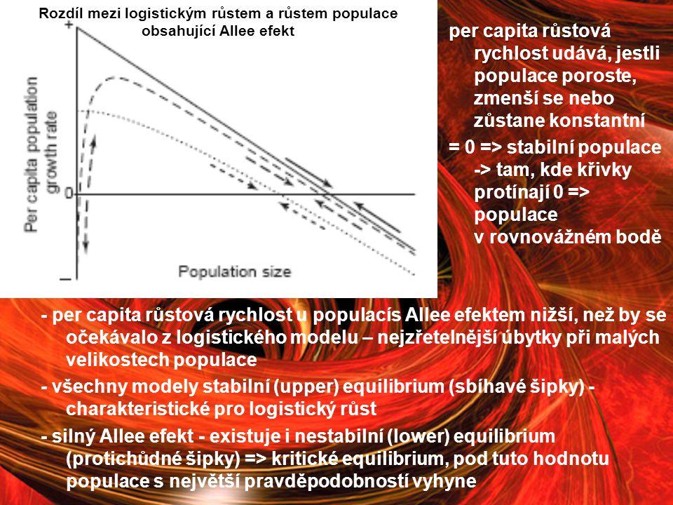 - per capita růstová rychlost u populacís Allee efektem nižší, než by se očekávalo z logistického modelu – nejzřetelnější úbytky při malých velikostech populace - všechny modely stabilní (upper) equilibrium (sbíhavé šipky) - charakteristické pro logistický růst - silný Allee efekt - existuje i nestabilní (lower) equilibrium (protichůdné šipky) => kritické equilibrium, pod tuto hodnotu populace s největší pravděpodobností vyhyne per capita růstová rychlost per capita růstová rychlost udává, jestli populace poroste, zmenší se nebo zůstane konstantní = 0 => stabilní populace -> tam, kde křivky protínají 0 => populace v rovnovážném bodě