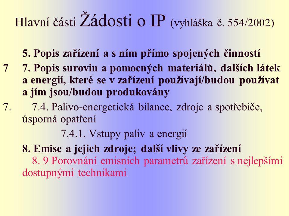 Hlavní části Žádosti o IP (vyhláška č. 554/2002) 5.
