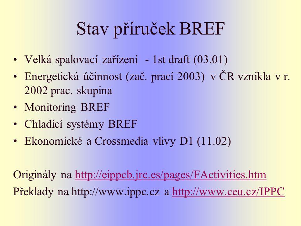 Stav příruček BREF Velká spalovací zařízení - 1st draft (03.01) Energetická účinnost (zač. prací 2003) v ČR vznikla v r. 2002 prac. skupina Monitoring